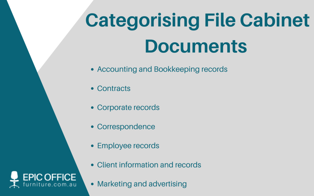 categorising file cabinets infographic