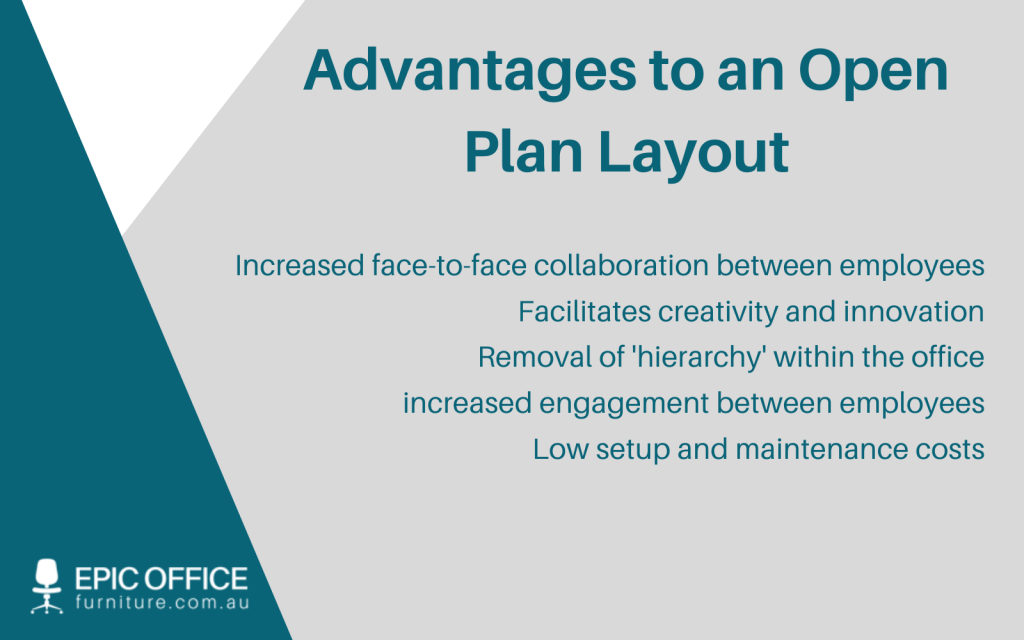 Open Plan Layout Affects Productivity